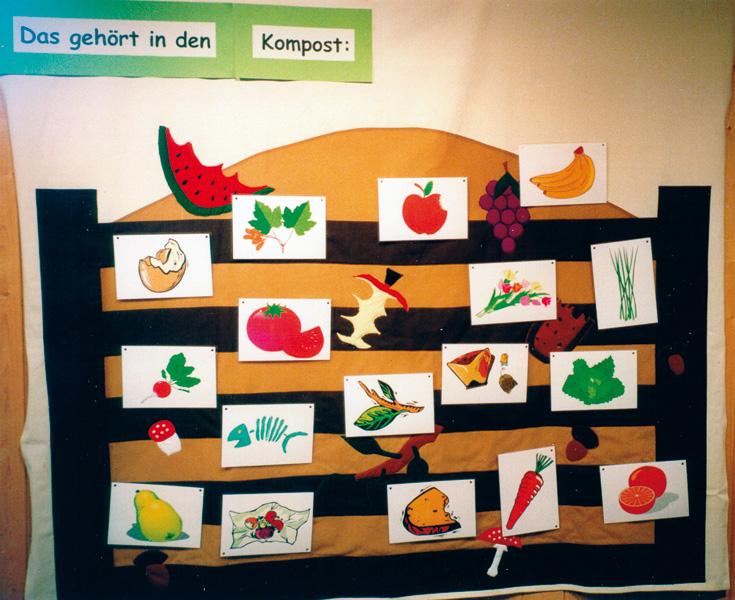Abenteuer Kompost Abfallzweckverband Stadt und Landkreis Hof